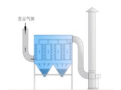 滤筒式脉冲除尘器